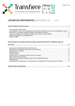 Listado de Participantes Transfiere 2015 Documento: pdf