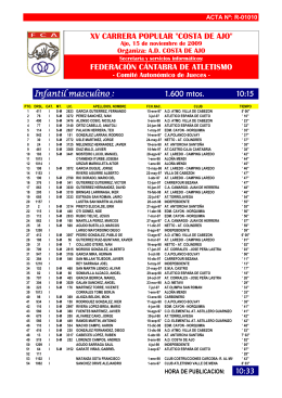 RESULTADOS - Carrera Popular Costa de Ajo