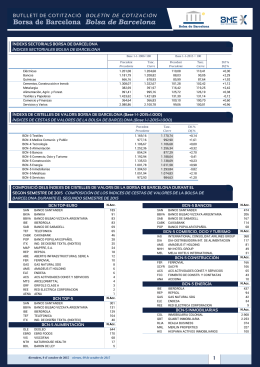 índexs sectorials borsa de barcelona índices sectoriales bolsa de