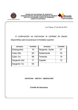 Listado Definitivo Proceso de Ascensos 2015