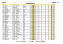 men clasification iii mallorca olympic triathlon colònia sant jordi