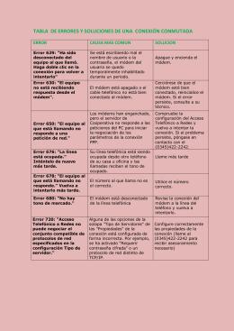 tabla de errores y soluciones de una conexión