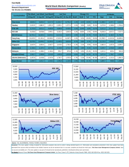 World Stock Markets Comparison - Pak Oman Asset Management