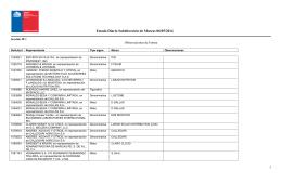 Estado Diario Subdirección de Marcas 06/05/2014 1