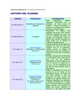 HISTORIA DEL ÁLGEBRA - División de Ciencias Básicas