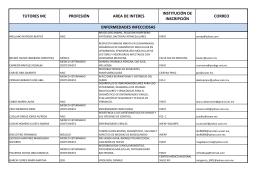 Listado de Tutores MC - Coordinación de Estudios de Posgrado