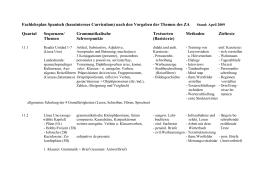 Fachlehrpan Spanisch (hausinternes Curriculum) nach den