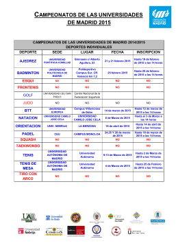 Campeonatos Universitarios Madrid 2015