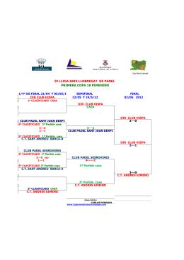 cuadro final copa + 18 femenino - lliga catalana i baix llobregat