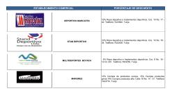 el listado de convenios