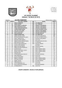 Resultados - Federación de Atletismo de Madrid