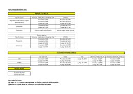 CUI - Precios de Marzo 2013