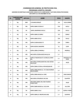 Listado de hospitales clasificados en Rojo