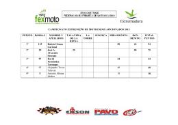 campeonato extremeño de motocross aficionados 2013 puesto