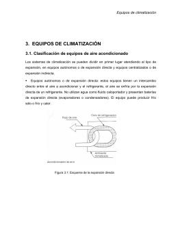 3. EQUIPOS DE CLIMATIZACIÓN