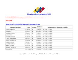 Elecciones Parlamentarias 2010 Nacional