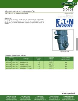 válvulas control de presión eléctricas