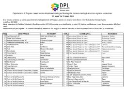 07 maart /m 13 maart 2014 Departamento di Progreso Laboral