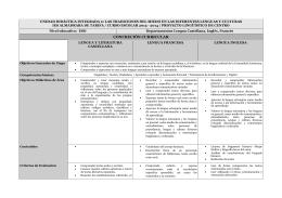 Plantilla unidad didáctica integrada_2