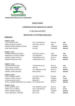 resultados cadete - Federación andaluza de taekwondo