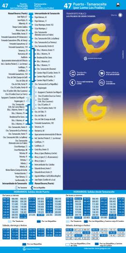 Listado de paradas - Guaguas Municipales