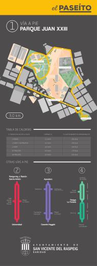 El Paseíto (vías urbanas cardio