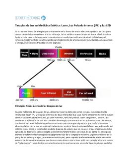 Laser, Luz Pulsada Intensa (IPL)