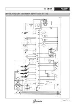 Diagrama eléctrico del Peugeot 406