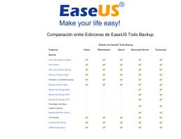 Comparación entre Ediciones de EaseUS Todo Backup