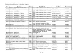 Listado de establecimientos al 04-11-2011