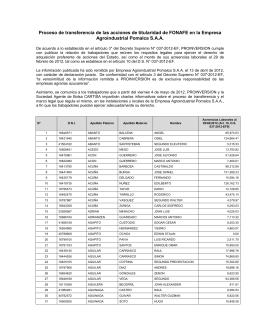 Lista de Trabajadores con derecho de preferencia