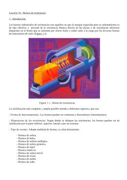 Lección 10.- Hornos de resistencias. 1.
