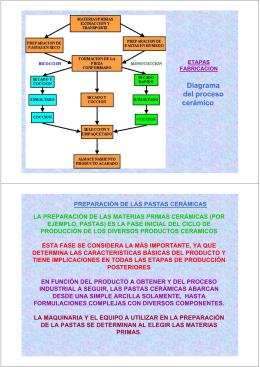 Leccion4.CERAMICAS.PreparacionMateriasPrimas.ppt