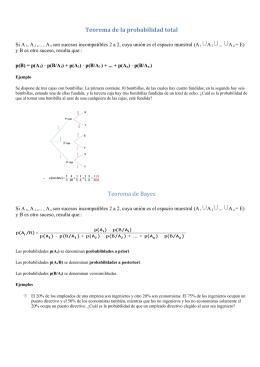 Teorema de la probabilidad total Teorema de Bayes