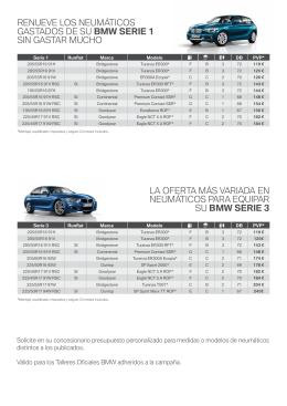 RENUEVE LOS NEUMÁTICOS GASTADOS DE SU BMW SERIE 1
