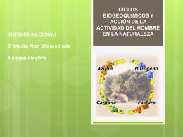 LOS CICLOS BIOGEOQUIMICOS IMPORTANCIA DE LOS