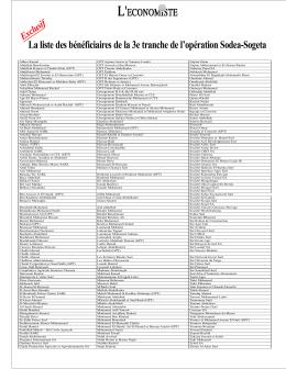 La liste des bénéficiaires de la 3e tranche de l`opération Sodea