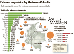 Este es el mapa de Ashley Madison en Colombia