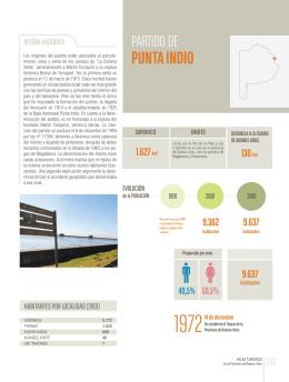 PUNTA INDIO - Banco Provincia
