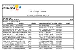LISTADO DE AUTORIDADES.RECTORES