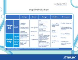 Mapa Mental Amigo