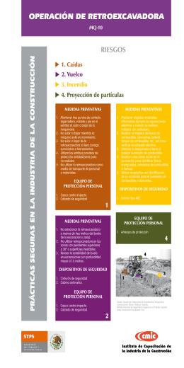 OPERACIÓN DE RETROEXCAVADORA