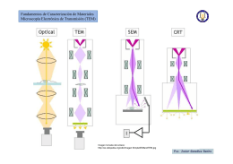 Fundamentos de Caracterización de Materiales Microscopía