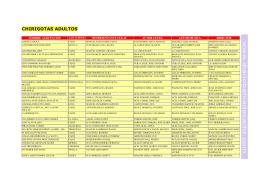 Descárgate AQUÍ el listado completo inicial de agrupaciones del