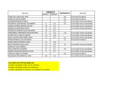 Aciertos Calificacn CEBALLOS LUNA ALDO YAIR 6.6