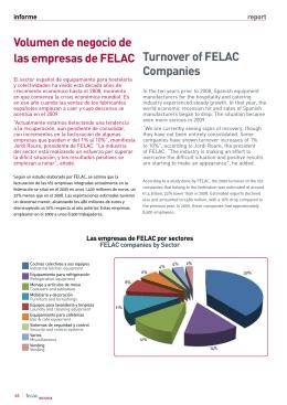 Volumen de negocio de las empresas de FELAC Turnover of