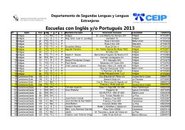 Escuelas con Inglés y/o Portugués 2013