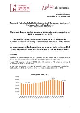 Movimiento Natural de la Población - Instituto Nacional de Estadística