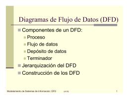 Diagramas de Flujo de Datos (DFD)