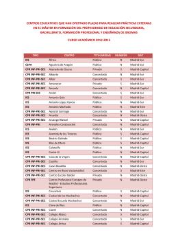 centros que han ofertado plazas para la URJC